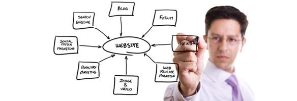 Empresa de diseño de páginas web en Bilbo