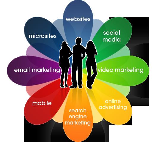 Empresa de digital marketing