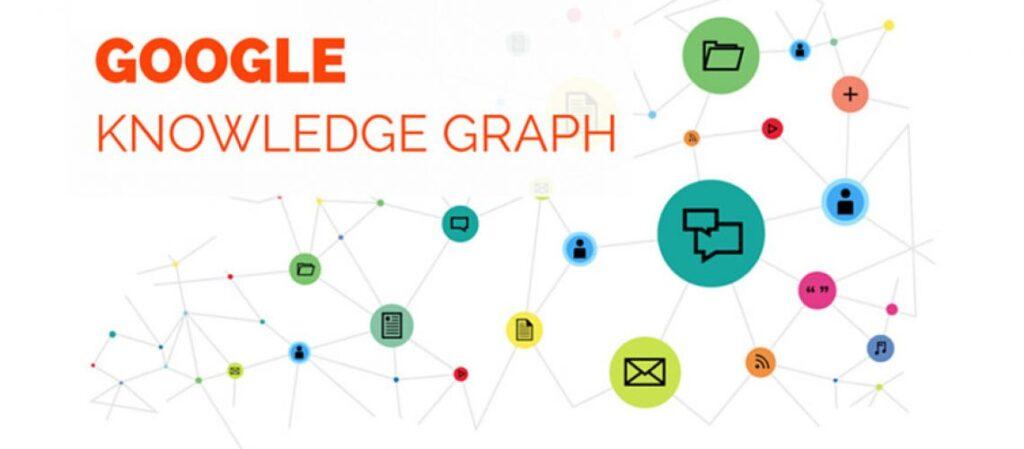 Knowledge Graph de Google para mejorar el CTR. Guía para mejorar el CTR en nuestro marketing online