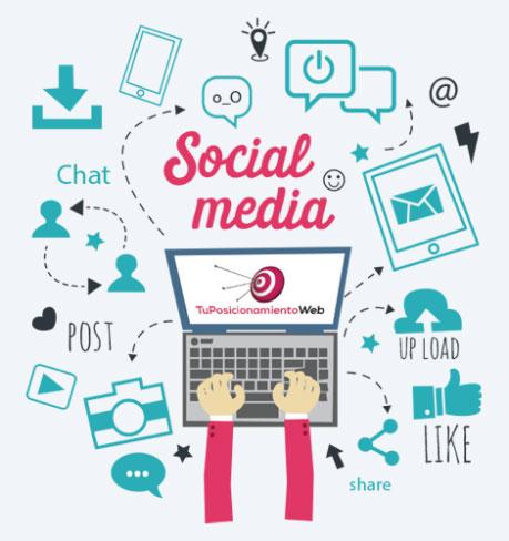 Publicar contenido de forma periódica y compartir en redes sociales ayuda al posicionamiento orgánico SEO