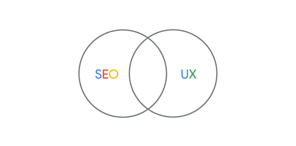La experiencia de usuario en el posicionamiento web es algo vital